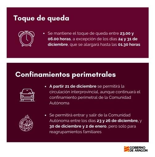 CAMBIOS EN LAS RESTRICCIONES EN ARAGÓN